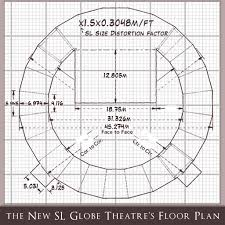 layout of globe theatre