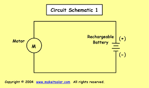 science battery