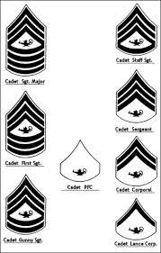 marine corp rank structure