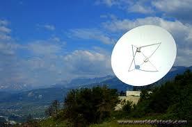 satellite land images