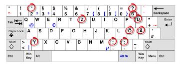 german key board