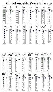 notas musicales en la flauta