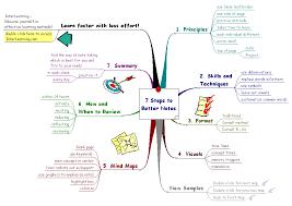 sample mind maps