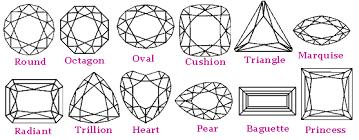 gemstones cuts