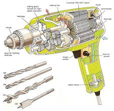 electric drill motor
