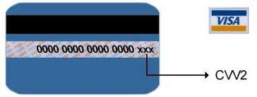 cvv2 code visa