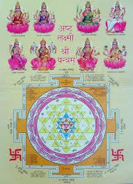 hindu yantra