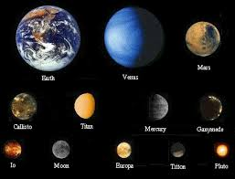 planets in the solar systems