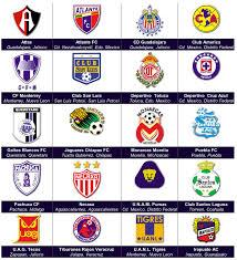 equipos del futbol mexicano