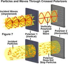 light wave particle