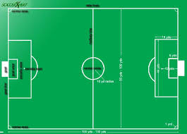 diagram of football pitch