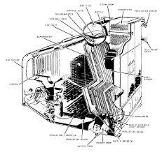 boiler steam drum