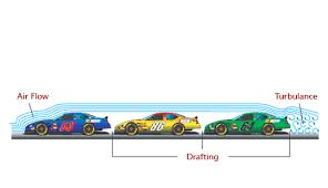 drafting cars