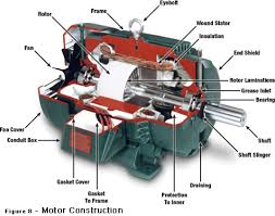 dc motor picture