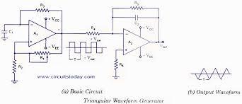triangle wave generator
