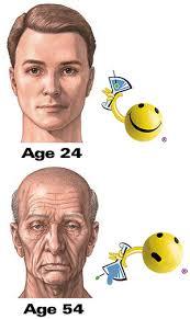 premature aging skin
