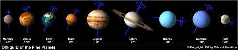 the nine planets in order