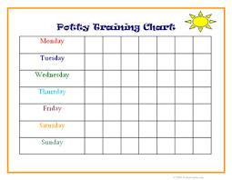 child chart