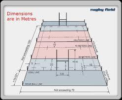 nfl field dimensions