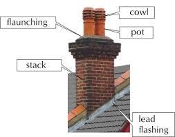 fireplace chimney