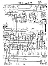 chevy stereo wiring diagram