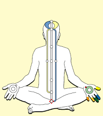laya yoga