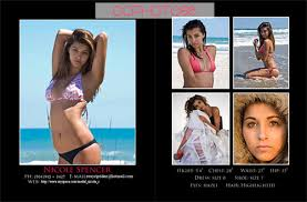 modeling card
