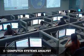 analyst computer