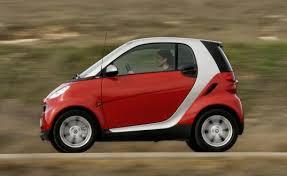 energy efficient car