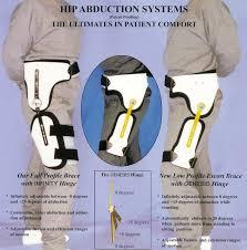abduction brace