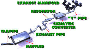 car exhaust system diagram