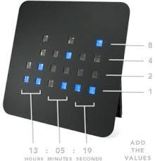 binary uhr
