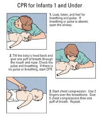 cpr on children