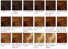 light brown hair color chart