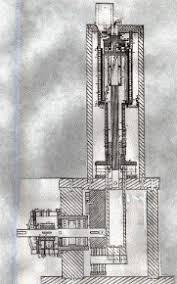 magnetic piston