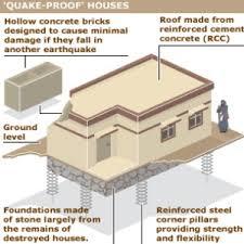 earthquake safe house