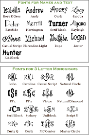 monogramed initials