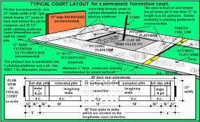 horseshoe pitching