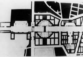 planning city