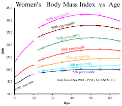 muscle mass index