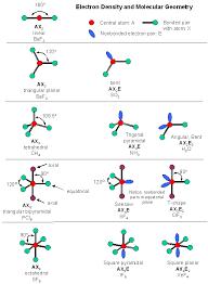 molecular shapes