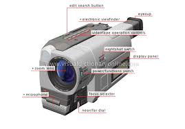 analog video camera