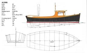 plywood boat construction