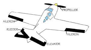 airplanes wings