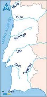 rios portugal