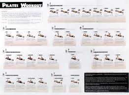 exercise workout charts