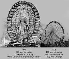 1893 ferris wheel