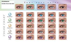 coloured eye contacts