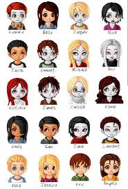 pictures of the characters in twilight