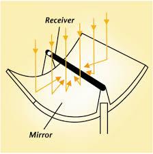 parabolic solar heater
